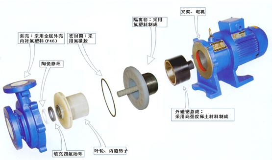 上海上久泵业