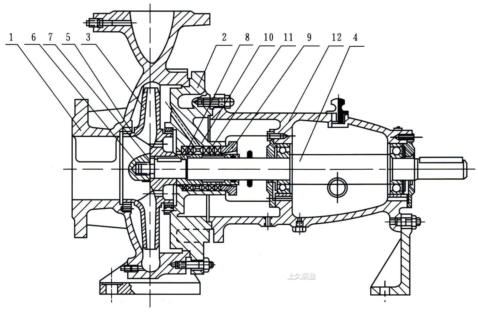 IS、IR型泵是卧式单级单吸清水离心泵结构图